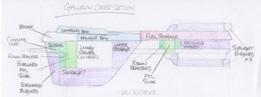 And another quick cross section for the session last week...