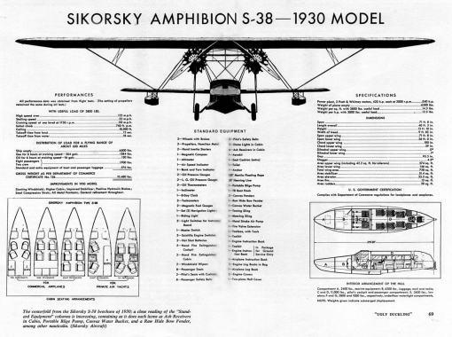 Sikorsky-S-38